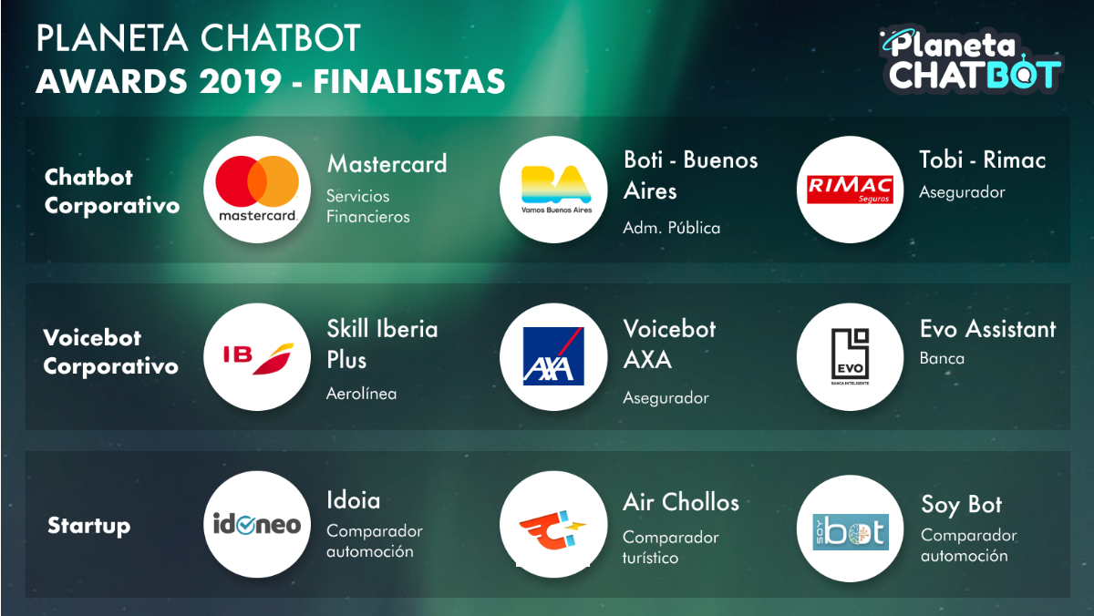 Chatbot criado pela Elife entre os finalistas do Planeta Chatbot Awards