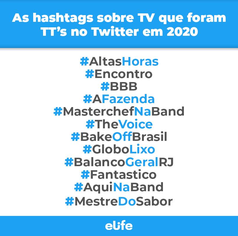 Hashtags Twitter 2020 TV e Entrretenimento